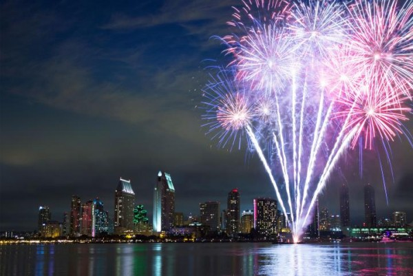 Explore Things to Do in San Diego | Official Ca. Travel Guide